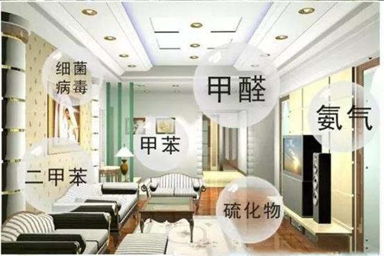 新房装修污染问题堪忧,净化器真能解决吗?